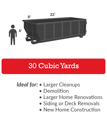 30 Cubic Yards