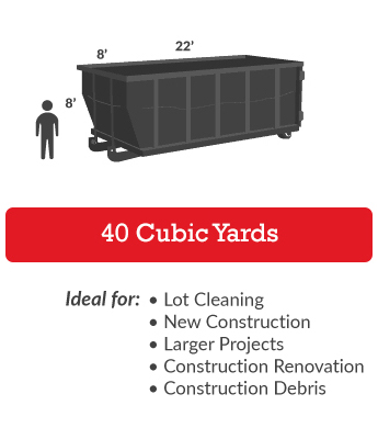 40 Cubic Yards